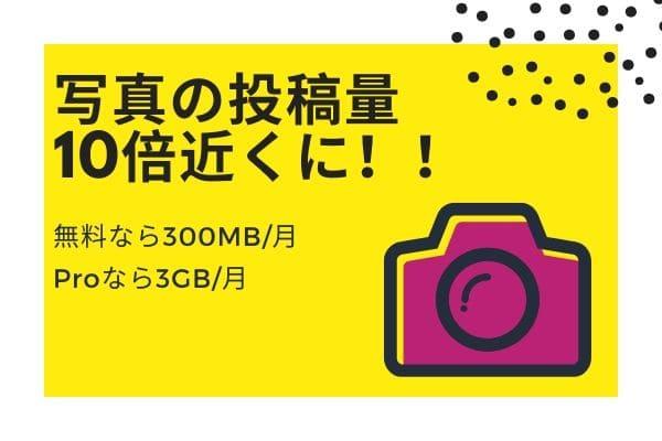 メリットその4:写真の投稿できる量が3GBになった!10倍近く!