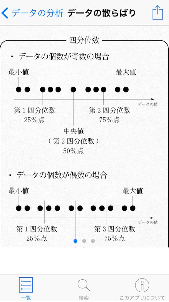 """""""数学公式チェック"""" 解説例"""
