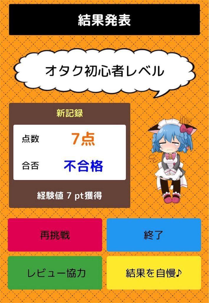 アニメクイズの結果発表