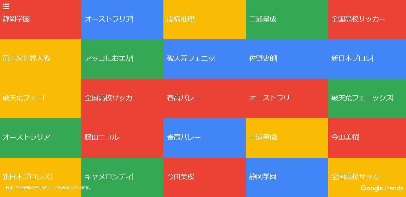 Googleトレンドの急上昇ワードをスクリーンセーバー形式で見ることが出来る!!