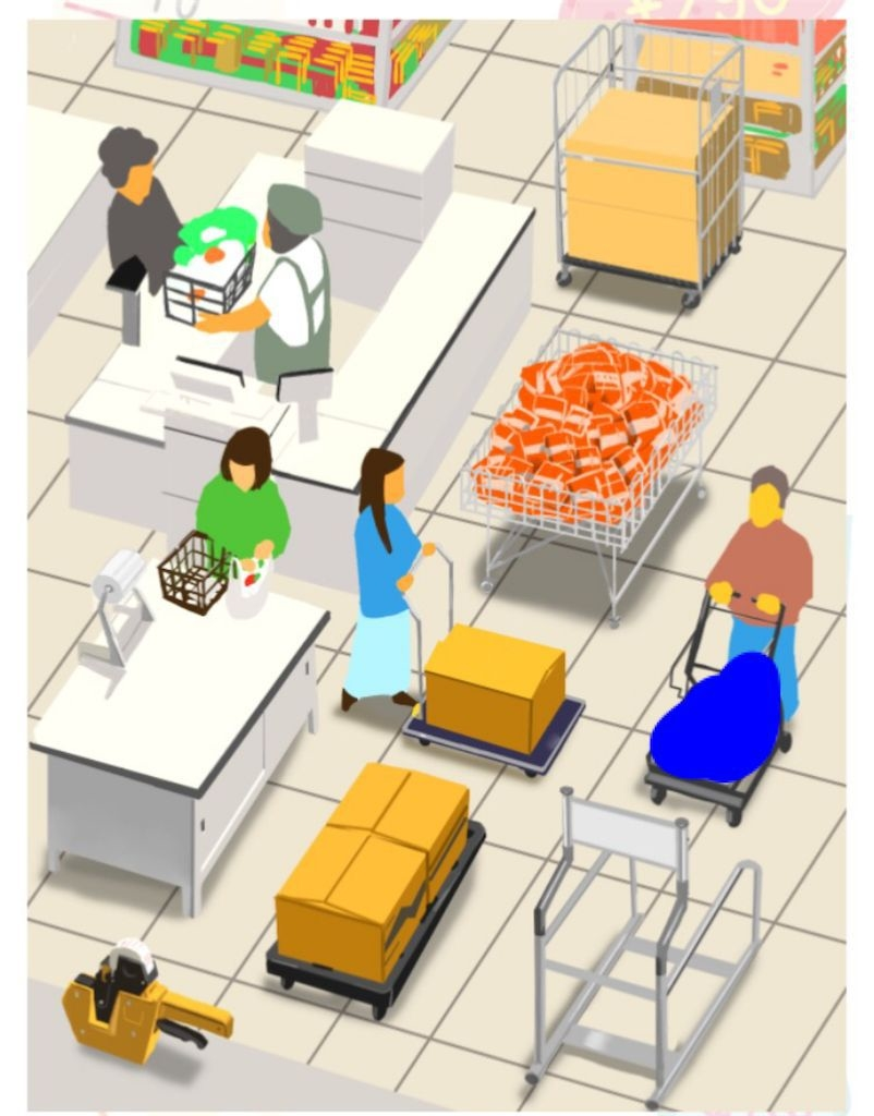 【モノの値段2】 File.17「スーパーで見掛けるモノ」の攻略2