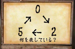 【~地下に眠る煩悩の財宝~】 No.73の攻略