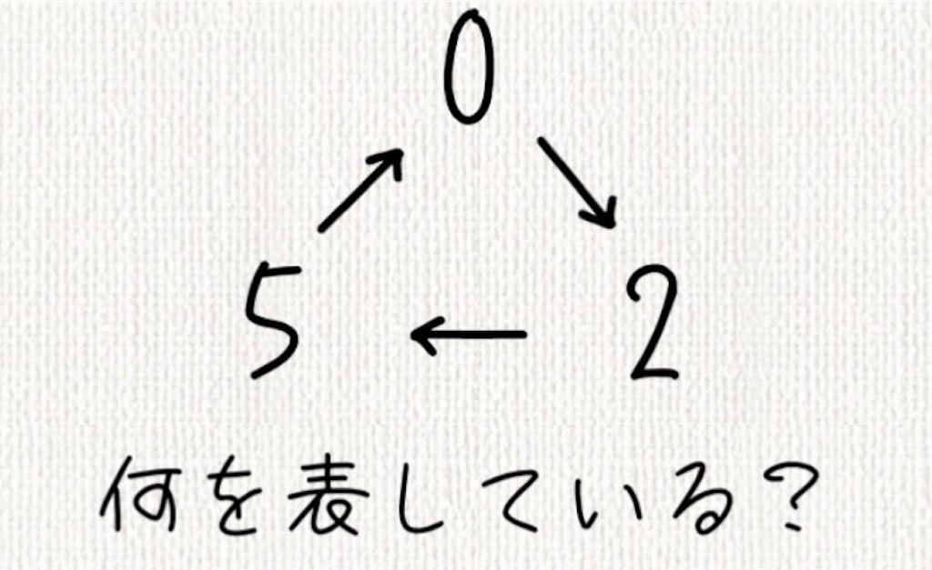 【頭を柔らかくする脳トレ】 No.11の攻略