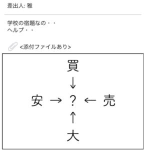 【謎解きメール2】 No.80の攻略
