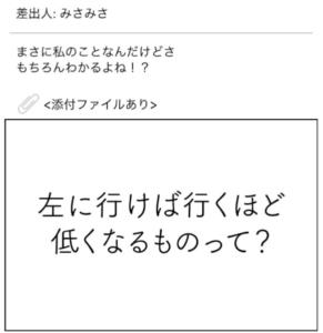 【謎解きメール2】 No.58の攻略