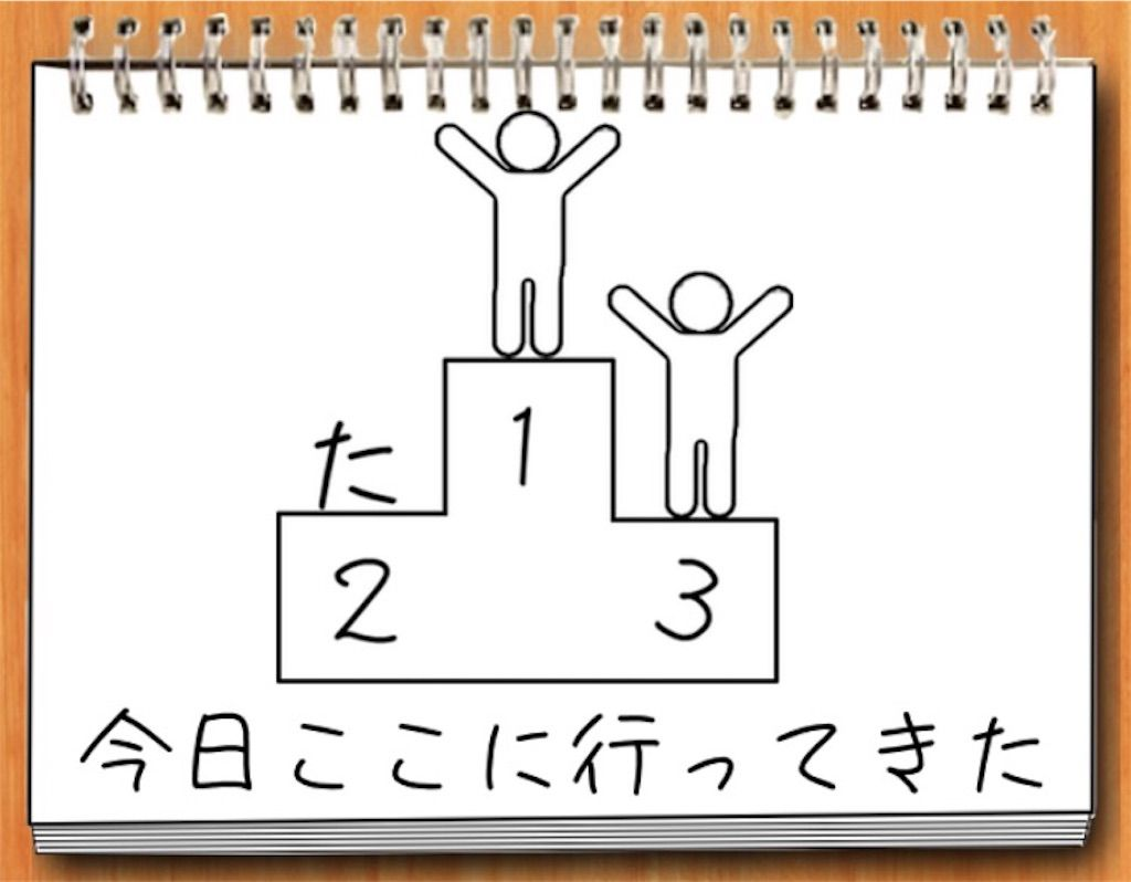 【私の夏休み】4日目の攻略