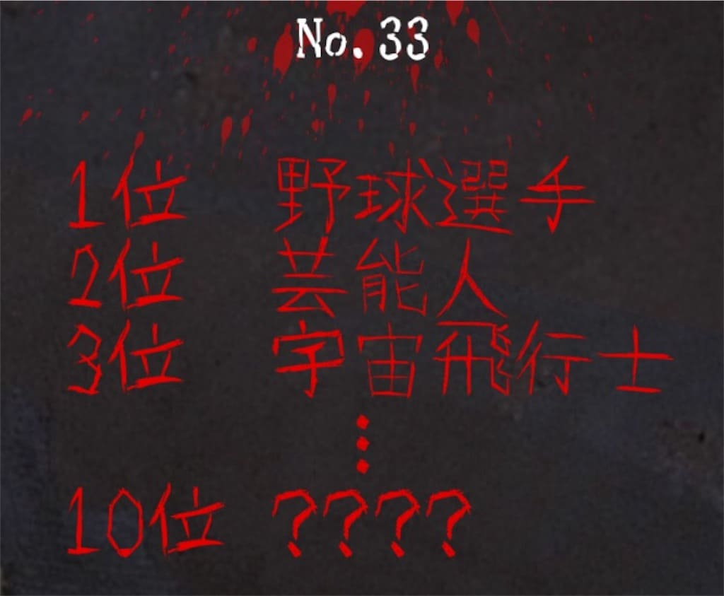 【謎解き 廃墟からの脱出】 No.33の攻略