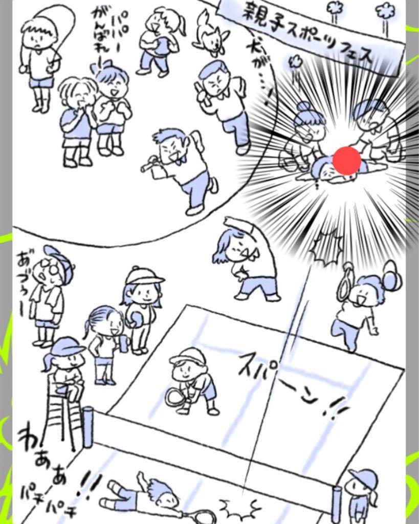 【理想と現実】 ステージ.9「スポーツ大会」の攻略1