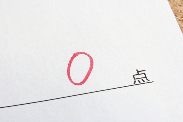 大学のテストあるある3:難しい講義のテストの点数が60点で均一