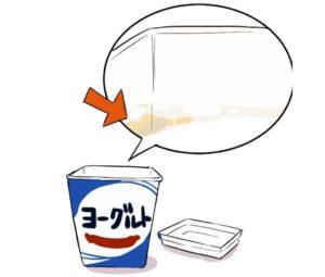 【これの名前】 12個目「ヨーグルトの上澄み液なこれ」の答え