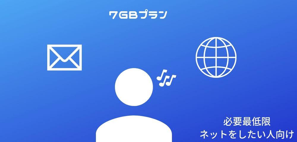 「Smafi WiMAX」のプラン2: 7GBプラン