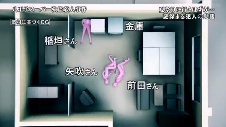 八王子スーパー強盗殺人事件の犯行の詳細