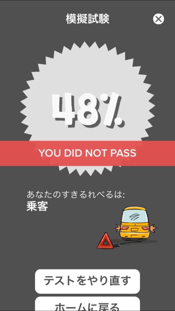 「運転免許問題集」の正答率