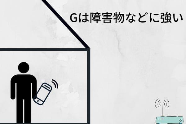 「G」は障害物に強い